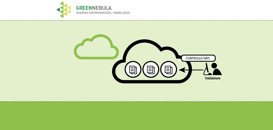 step 3: greennebula controllo delle autorizzazioni ambientali