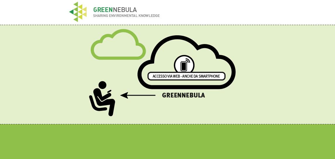 consulta Greennebula il tuo albo dei gestori ambientali personalizzato